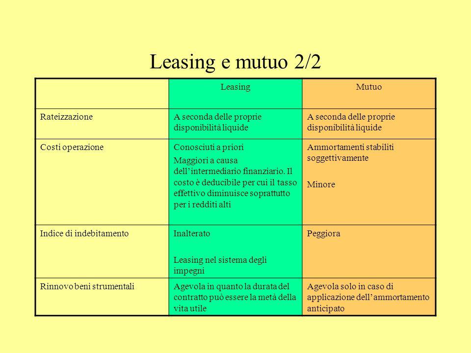 Leasing e mutuo 2/2 LeasingMutuo RateizzazioneA seconda delle proprie disponibilità liquide Costi operazioneConosciuti a priori Maggiori a causa dellintermediario finanziario.