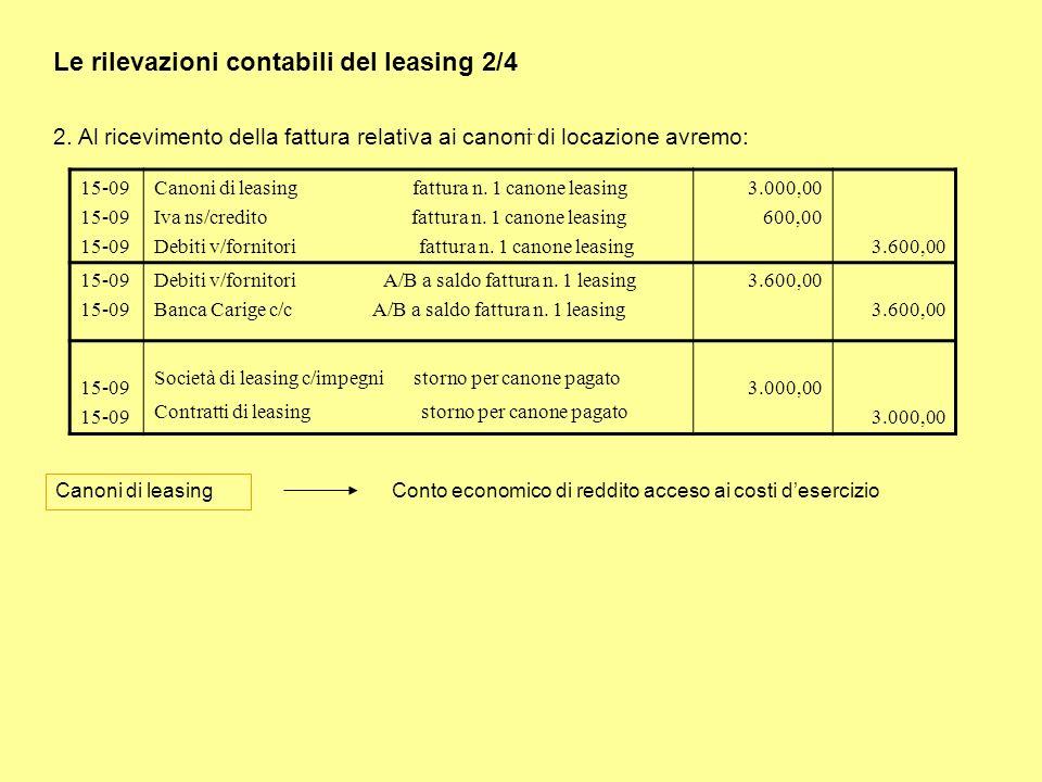 Le rilevazioni contabili del leasing 2/4 2. Al ricevimento della fattura relativa ai canoni di locazione avremo: 15-09 Canoni di leasing fattura n. 1