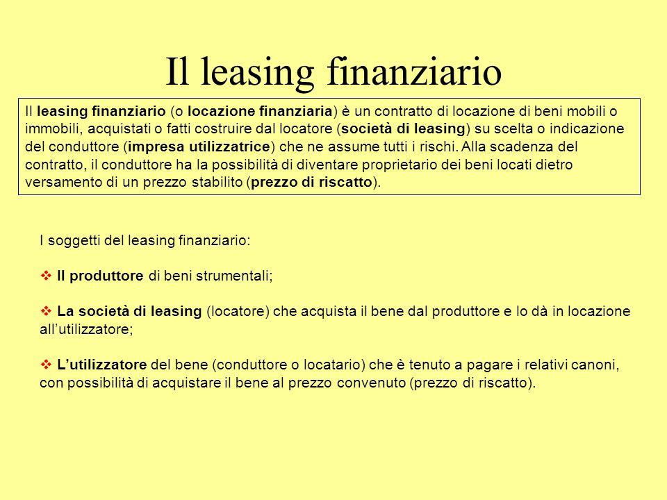 Il leasing finanziario Il leasing finanziario (o locazione finanziaria) è un contratto di locazione di beni mobili o immobili, acquistati o fatti costruire dal locatore (società di leasing) su scelta o indicazione del conduttore (impresa utilizzatrice) che ne assume tutti i rischi.