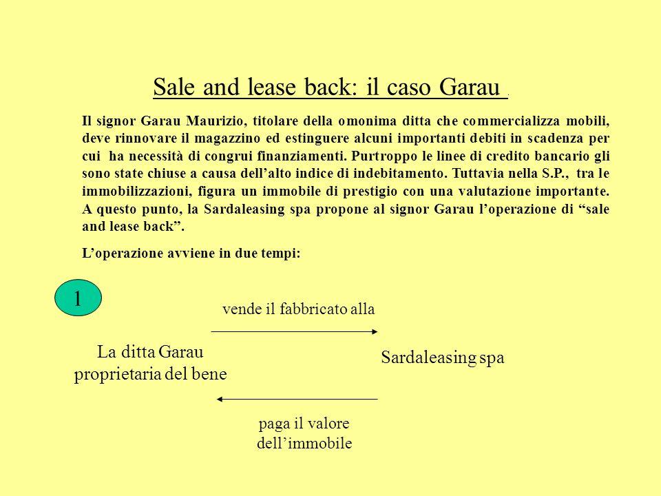 Sale and lease back: il caso Garau 1 Il signor Garau Maurizio, titolare della omonima ditta che commercializza mobili, deve rinnovare il magazzino ed estinguere alcuni importanti debiti in scadenza per cui ha necessità di congrui finanziamenti.