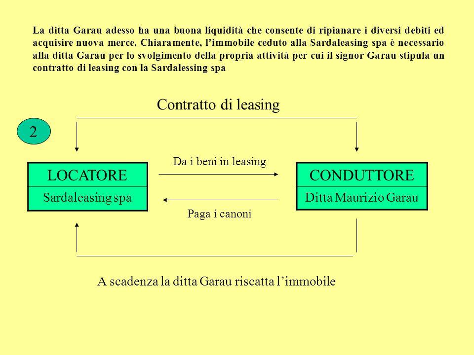Sale and lease back: il caso Garau 2 LOCATORE Sardaleasing spa CONDUTTORE Ditta Maurizio Garau Contratto di leasing Da i beni in leasing Paga i canoni