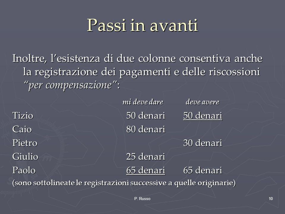 P. Russo10 Passi in avanti Inoltre, lesistenza di due colonne consentiva anche la registrazione dei pagamenti e delle riscossioni per compensazione: m