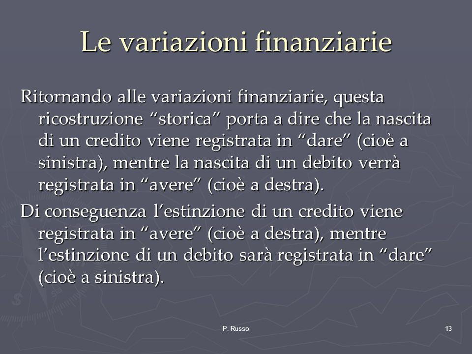P. Russo13 Le variazioni finanziarie Ritornando alle variazioni finanziarie, questa ricostruzione storica porta a dire che la nascita di un credito vi