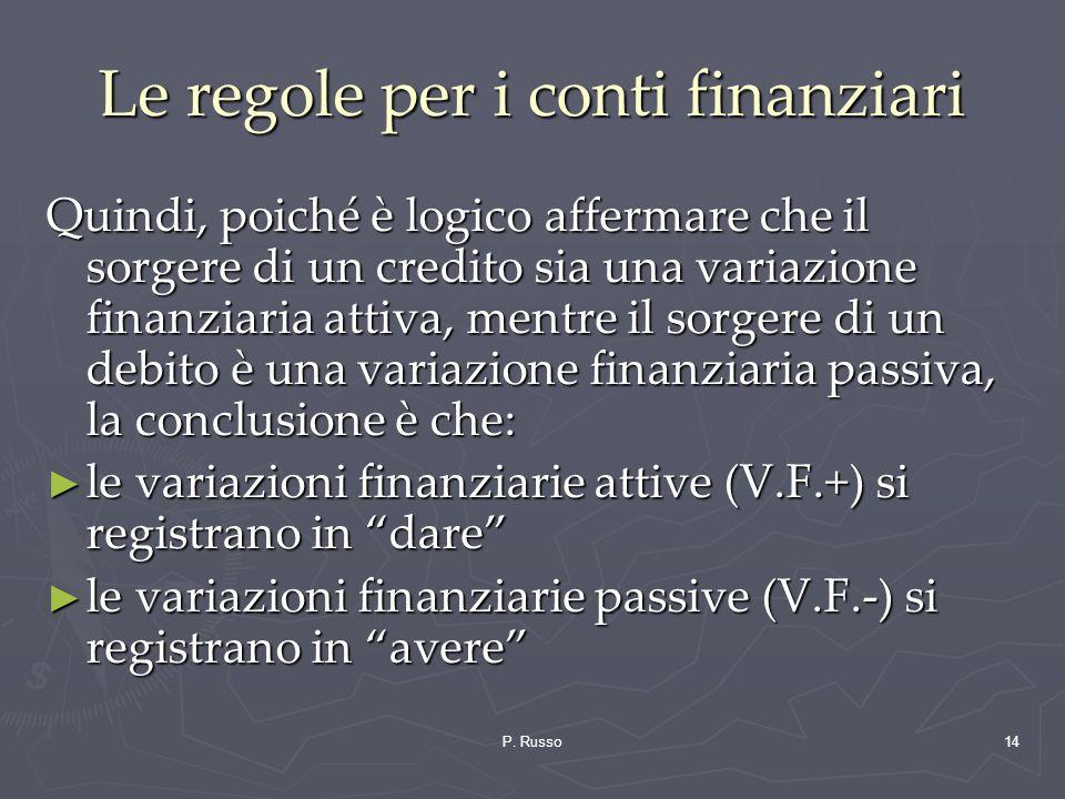 P. Russo14 Le regole per i conti finanziari Quindi, poiché è logico affermare che il sorgere di un credito sia una variazione finanziaria attiva, ment