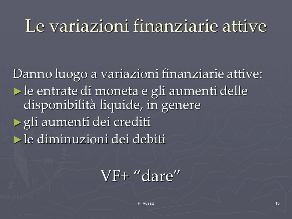 P. Russo15 Le variazioni finanziarie attive Danno luogo a variazioni finanziarie attive: le entrate di moneta e gli aumenti delle disponibilità liquid