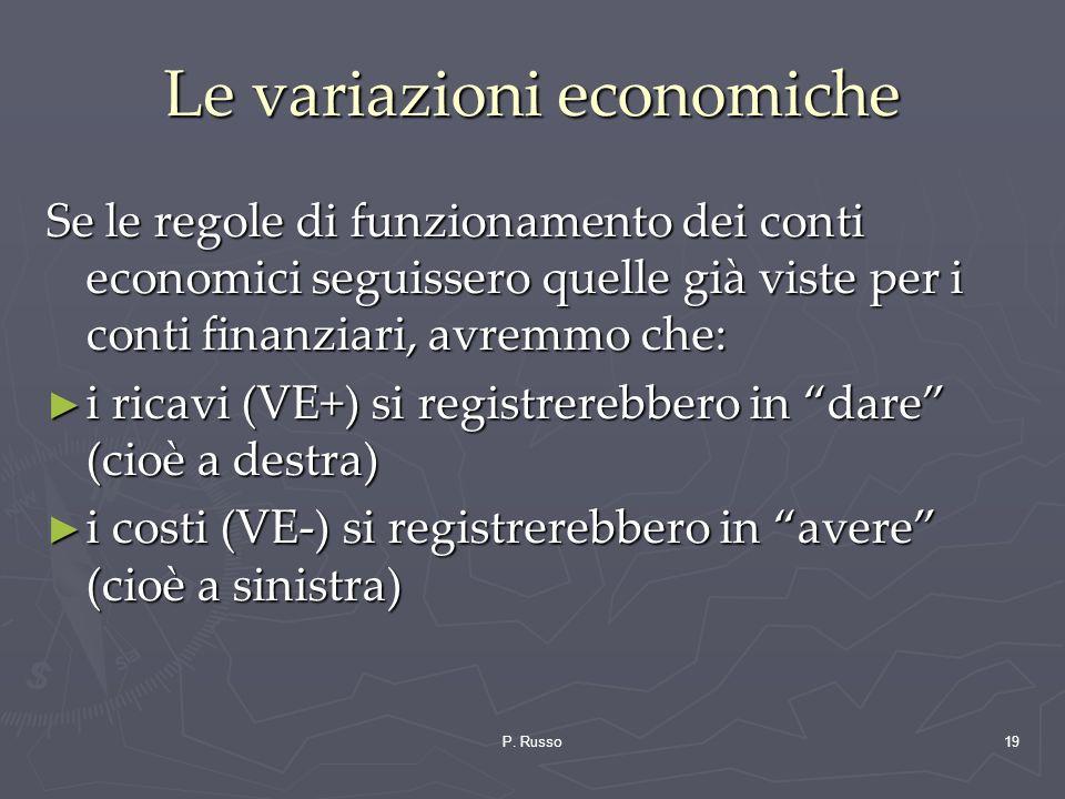 P. Russo19 Le variazioni economiche Se le regole di funzionamento dei conti economici seguissero quelle già viste per i conti finanziari, avremmo che: