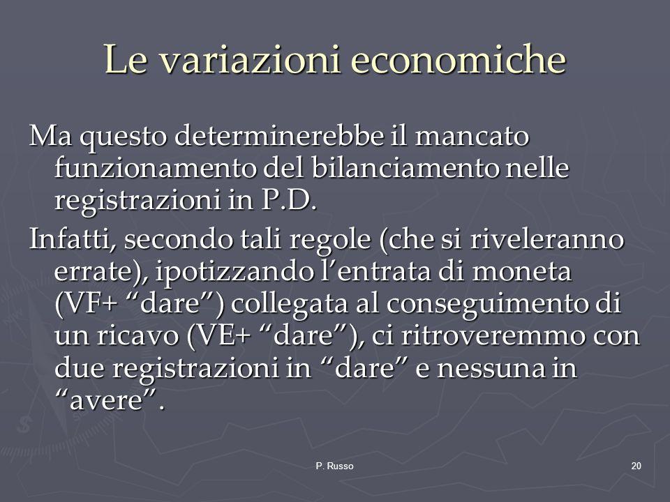 P. Russo20 Le variazioni economiche Ma questo determinerebbe il mancato funzionamento del bilanciamento nelle registrazioni in P.D. Infatti, secondo t