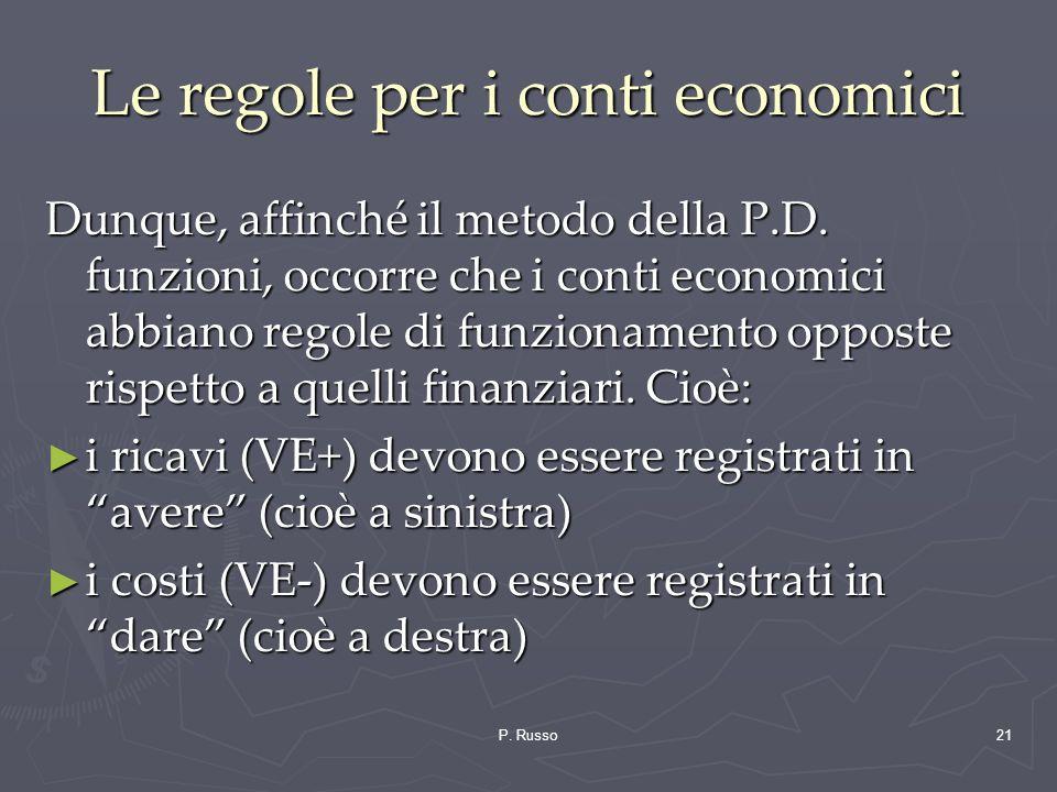 P. Russo21 Le regole per i conti economici Dunque, affinché il metodo della P.D. funzioni, occorre che i conti economici abbiano regole di funzionamen