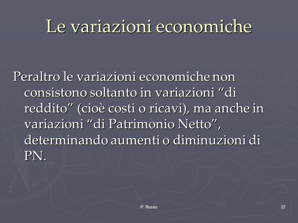 P. Russo22 Le variazioni economiche Peraltro le variazioni economiche non consistono soltanto in variazioni di reddito (cioè costi o ricavi), ma anche