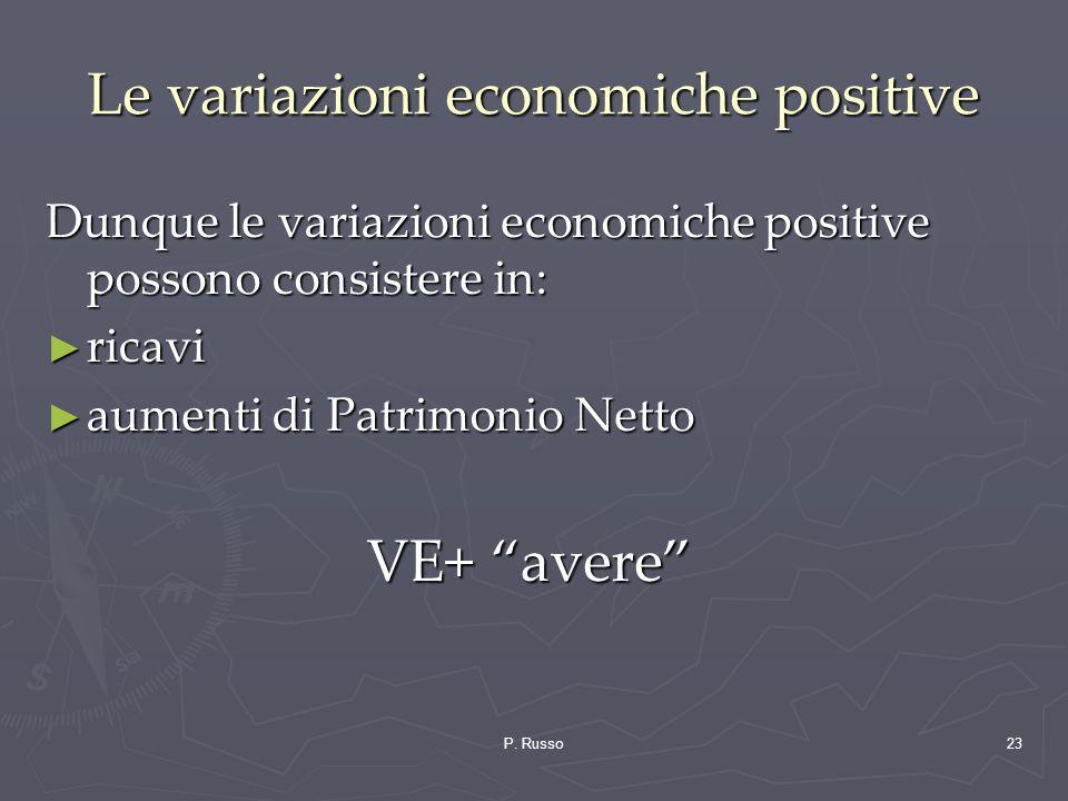 P. Russo23 Le variazioni economiche positive Dunque le variazioni economiche positive possono consistere in: ricavi ricavi aumenti di Patrimonio Netto