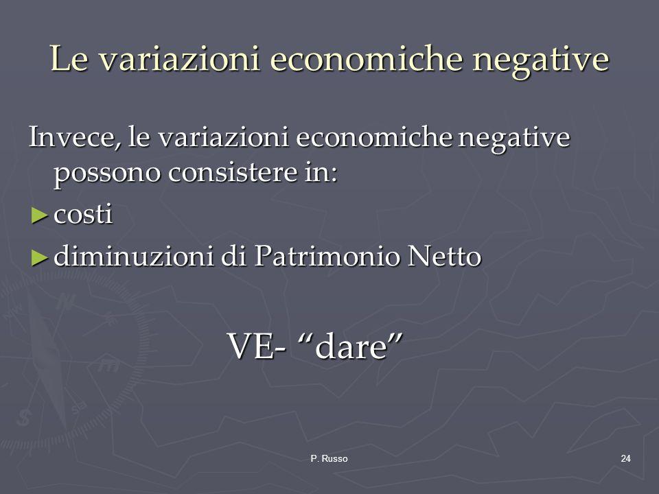 P. Russo24 Le variazioni economiche negative Invece, le variazioni economiche negative possono consistere in: costi costi diminuzioni di Patrimonio Ne