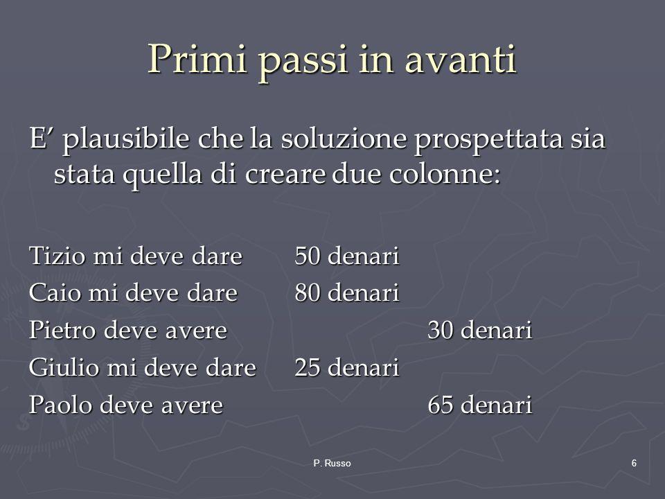 P. Russo6 Primi passi in avanti E plausibile che la soluzione prospettata sia stata quella di creare due colonne: Tizio mi deve dare 50 denari Caio mi