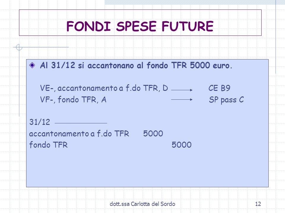 dott.ssa Carlotta del Sordo12 FONDI SPESE FUTURE Al 31/12 si accantonano al fondo TFR 5000 euro. VE-, accantonamento a f.do TFR, D CE B9 VF-, fondo TF