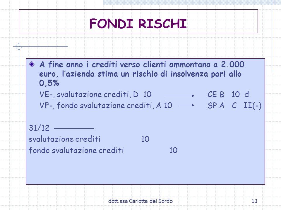 dott.ssa Carlotta del Sordo13 FONDI RISCHI A fine anno i crediti verso clienti ammontano a 2.000 euro, lazienda stima un rischio di insolvenza pari al
