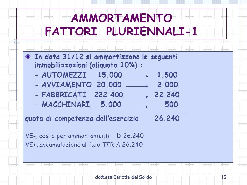 dott.ssa Carlotta del Sordo15 AMMORTAMENTO FATTORI PLURIENNALI-1 In data 31/12 si ammortizzano le seguenti immobilizzazioni (aliquota 10%) : - AUTOMEZ