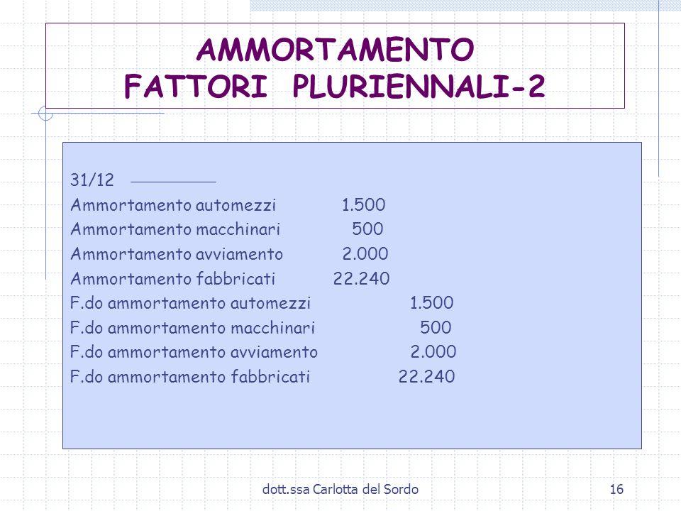 dott.ssa Carlotta del Sordo16 AMMORTAMENTO FATTORI PLURIENNALI-2 31/12 Ammortamento automezzi1.500 Ammortamento macchinari 500 Ammortamento avviamento