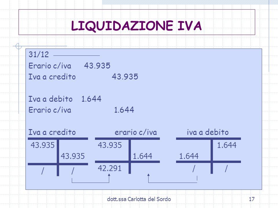 dott.ssa Carlotta del Sordo17 LIQUIDAZIONE IVA 31/12 Erario c/iva43.935 Iva a credito43.935 Iva a debito 1.644 Erario c/iva 1.644 Iva a credito erario
