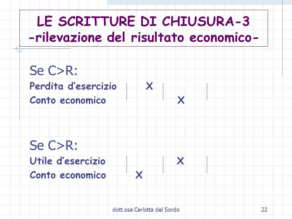 dott.ssa Carlotta del Sordo22 LE SCRITTURE DI CHIUSURA-3 -rilevazione del risultato economico- Se C>R: Perdita desercizio X Conto economico X Se C>R: