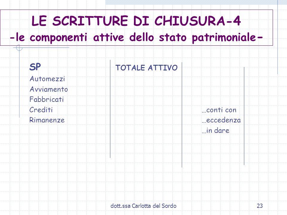 dott.ssa Carlotta del Sordo23 LE SCRITTURE DI CHIUSURA-4 -le componenti attive dello stato patrimoniale - SP TOTALE ATTIVO Automezzi Avviamento Fabbri