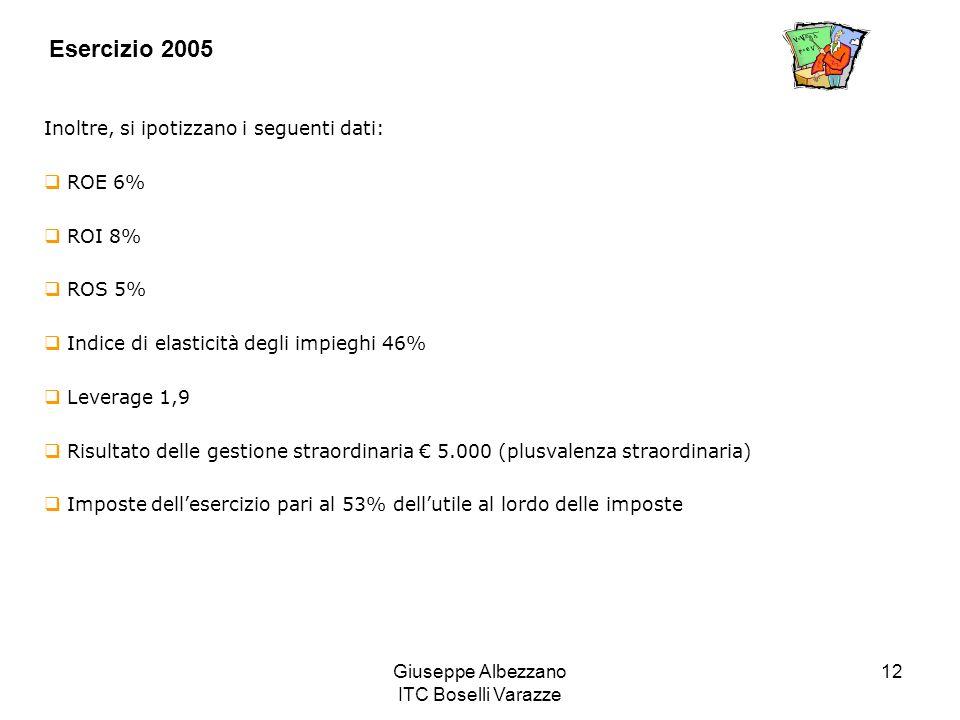 Giuseppe Albezzano ITC Boselli Varazze 12 Esercizio 2005 Inoltre, si ipotizzano i seguenti dati: ROE 6% ROI 8% ROS 5% Indice di elasticità degli impie
