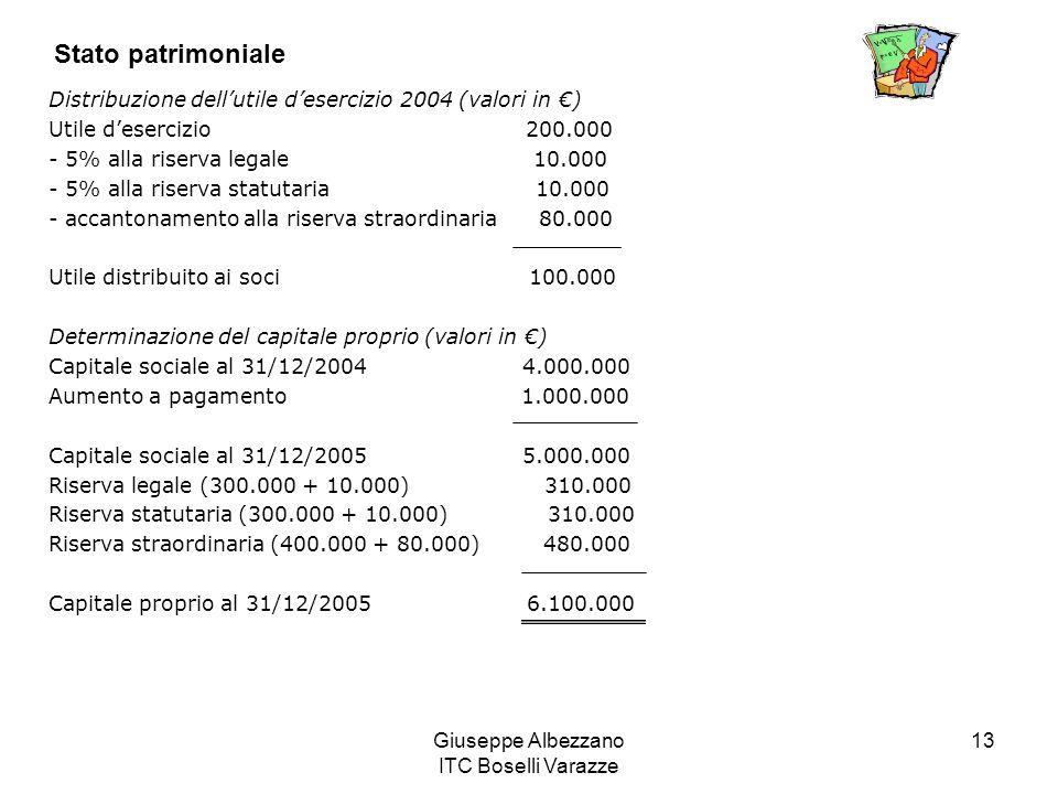 Giuseppe Albezzano ITC Boselli Varazze 13 Stato patrimoniale Distribuzione dellutile desercizio 2004 (valori in ) Utile desercizio 200.000 - 5% alla r