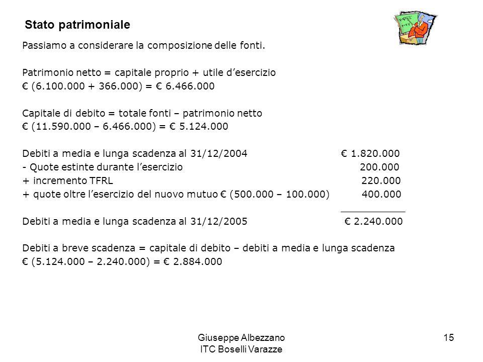 Giuseppe Albezzano ITC Boselli Varazze 15 Stato patrimoniale Passiamo a considerare la composizione delle fonti. Patrimonio netto = capitale proprio +