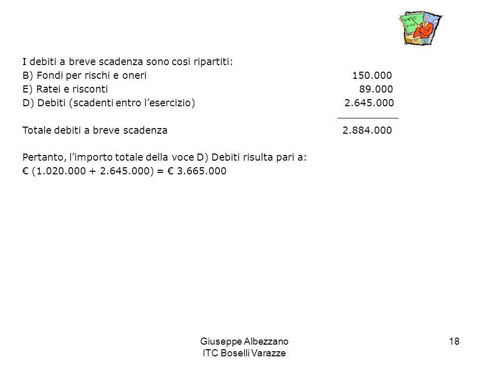 Giuseppe Albezzano ITC Boselli Varazze 18 I debiti a breve scadenza sono così ripartiti: B) Fondi per rischi e oneri 150.000 E) Ratei e risconti 89.00