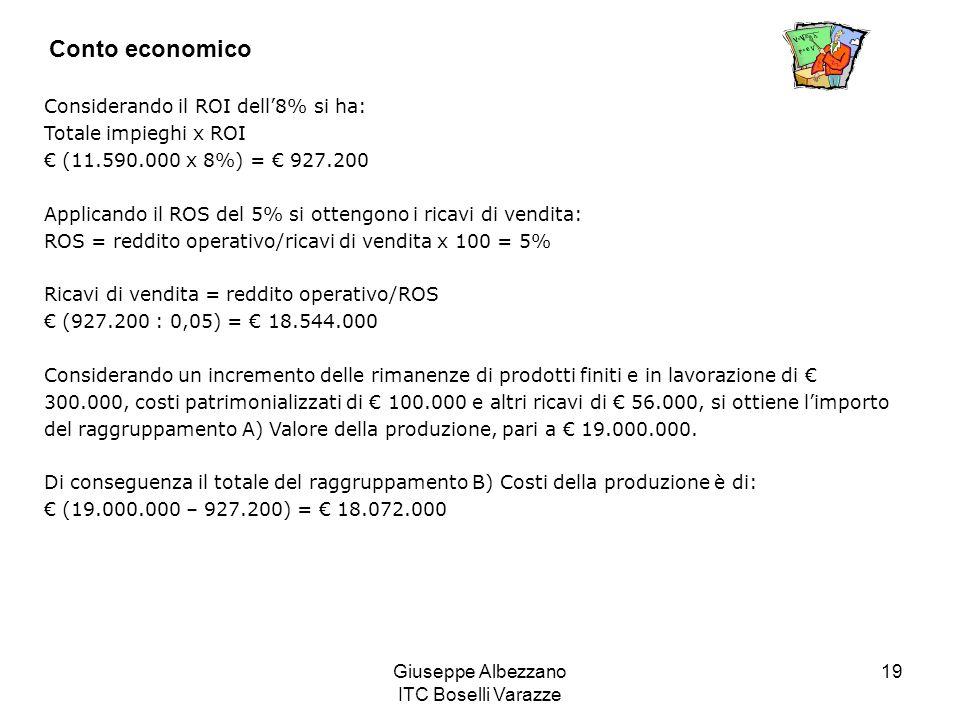 Giuseppe Albezzano ITC Boselli Varazze 19 Conto economico Considerando il ROI dell8% si ha: Totale impieghi x ROI (11.590.000 x 8%) = 927.200 Applican