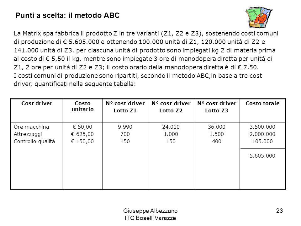 Giuseppe Albezzano ITC Boselli Varazze 23 Punti a scelta: il metodo ABC La Matrix spa fabbrica il prodotto Z in tre varianti (Z1, Z2 e Z3), sostenendo