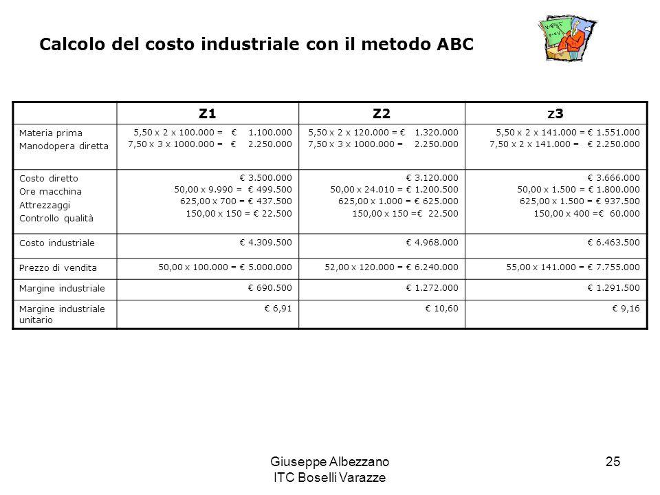 Giuseppe Albezzano ITC Boselli Varazze 25 Z1Z2z3 Materia prima Manodopera diretta 5,50 x 2 x 100.000 = 1.100.000 7,50 x 3 x 1000.000 = 2.250.000 5,50