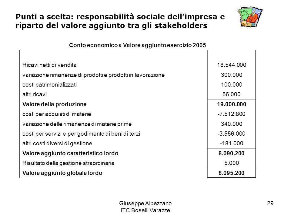 Giuseppe Albezzano ITC Boselli Varazze 29 Punti a scelta: responsabilità sociale dellimpresa e riparto del valore aggiunto tra gli stakeholders Conto