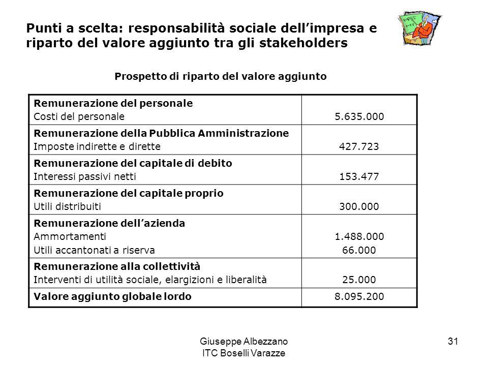 Giuseppe Albezzano ITC Boselli Varazze 31 Punti a scelta: responsabilità sociale dellimpresa e riparto del valore aggiunto tra gli stakeholders Prospe