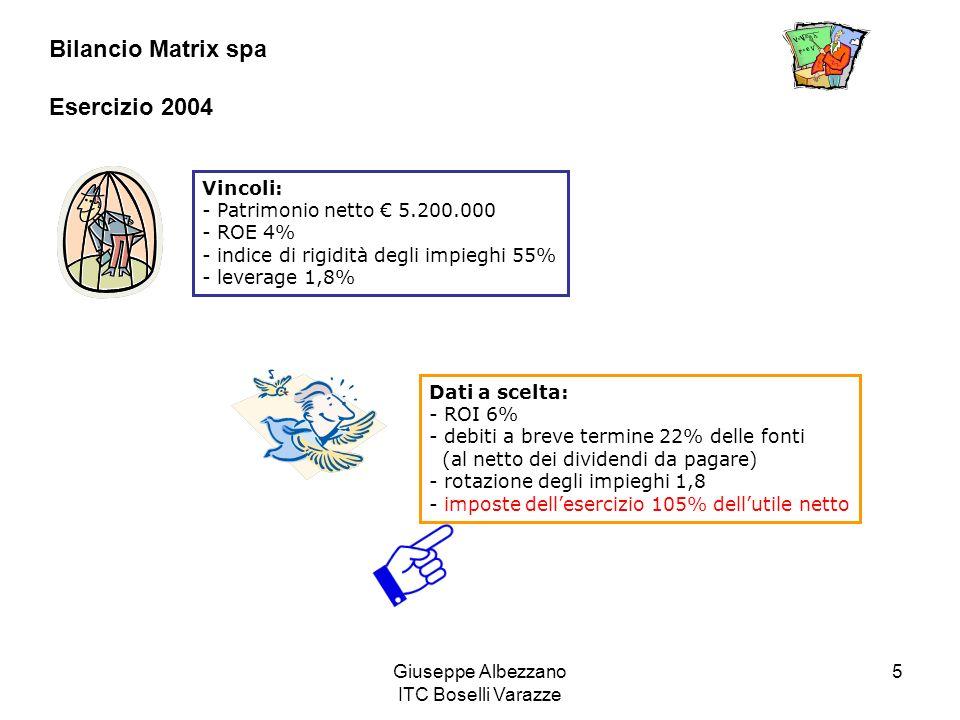 Giuseppe Albezzano ITC Boselli Varazze 5 Bilancio Matrix spa Esercizio 2004 Vincoli: - Patrimonio netto 5.200.000 - ROE 4% - indice di rigidità degli