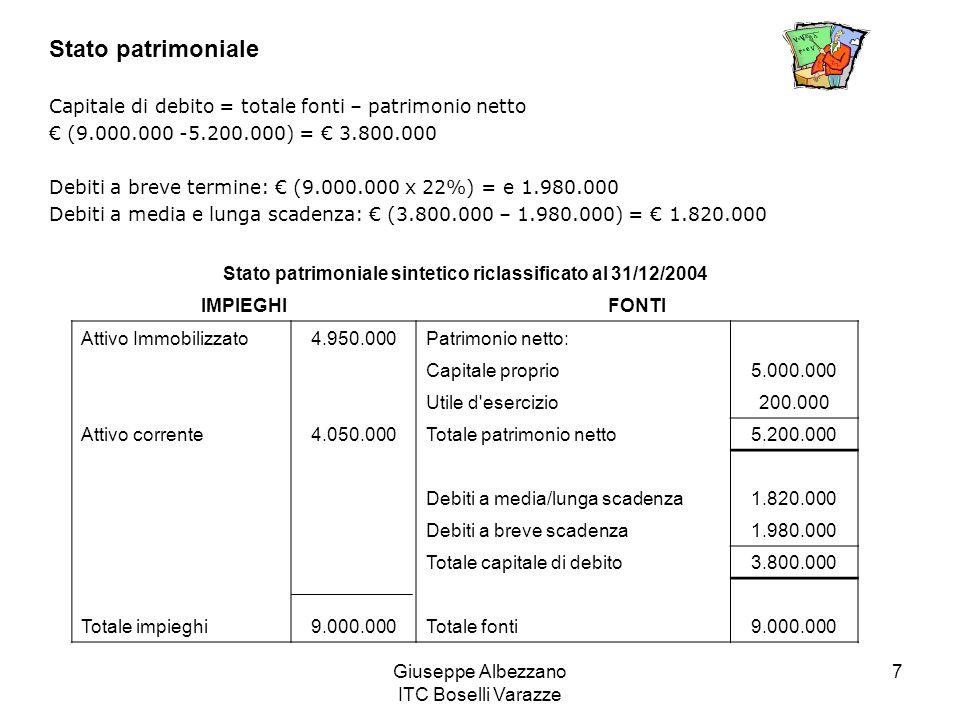 Giuseppe Albezzano ITC Boselli Varazze 7 Stato patrimoniale Capitale di debito = totale fonti – patrimonio netto (9.000.000 -5.200.000) = 3.800.000 De