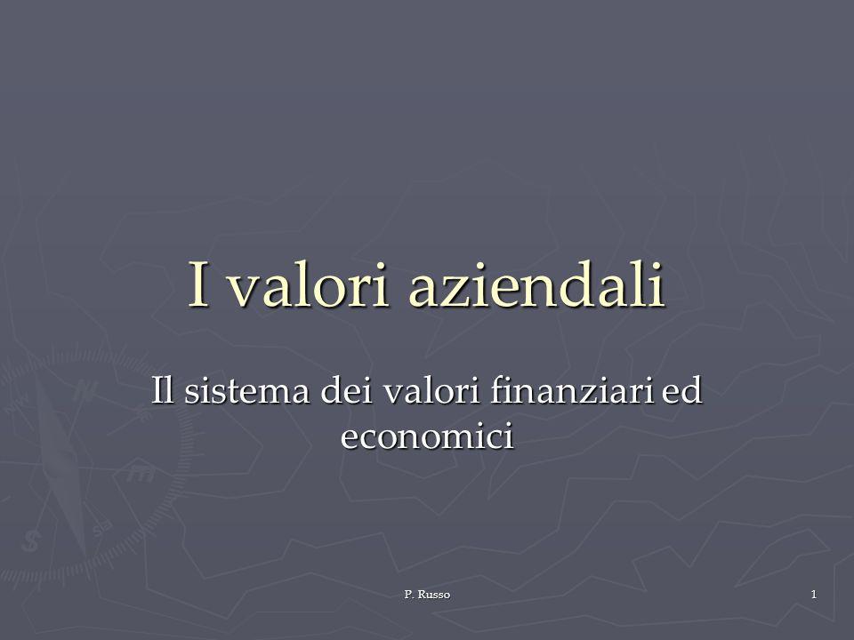 P. Russo 1 I valori aziendali Il sistema dei valori finanziari ed economici