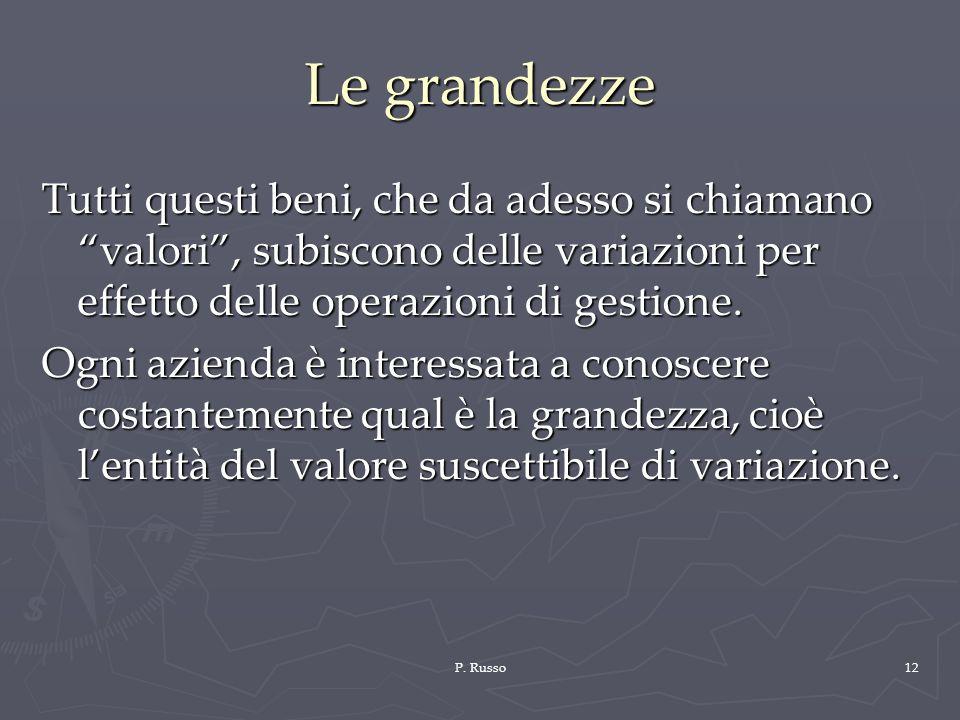 P. Russo12 Le grandezze Tutti questi beni, che da adesso si chiamano valori, subiscono delle variazioni per effetto delle operazioni di gestione. Ogni