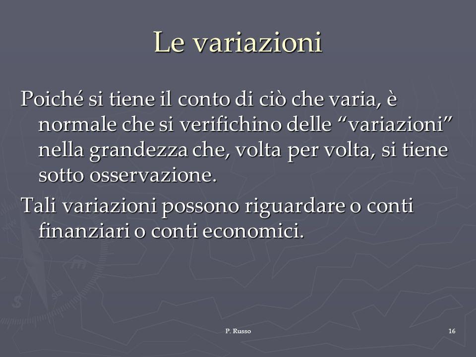 P. Russo16 Le variazioni Poiché si tiene il conto di ciò che varia, è normale che si verifichino delle variazioni nella grandezza che, volta per volta