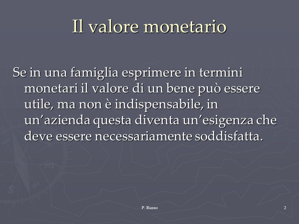 P. Russo2 Il valore monetario Se in una famiglia esprimere in termini monetari il valore di un bene può essere utile, ma non è indispensabile, in unaz