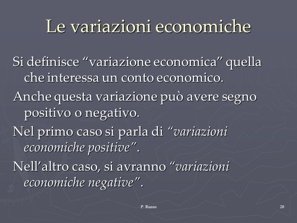 P. Russo20 Le variazioni economiche Si definisce variazione economica quella che interessa un conto economico. Anche questa variazione può avere segno