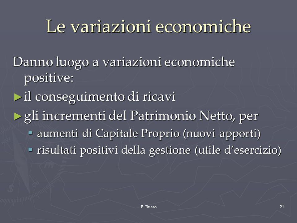 P. Russo21 Le variazioni economiche Danno luogo a variazioni economiche positive: il conseguimento di ricavi il conseguimento di ricavi gli incrementi