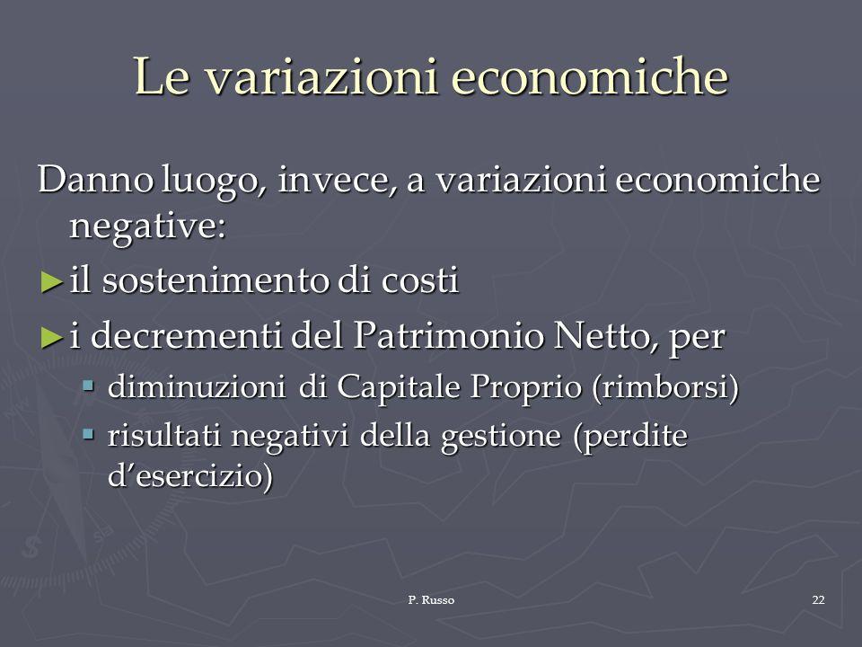P. Russo22 Le variazioni economiche Danno luogo, invece, a variazioni economiche negative: il sostenimento di costi il sostenimento di costi i decreme