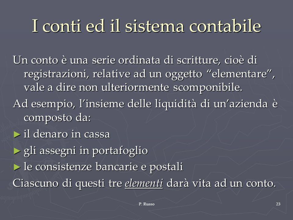 P. Russo23 I conti ed il sistema contabile Un conto è una serie ordinata di scritture, cioè di registrazioni, relative ad un oggetto elementare, vale
