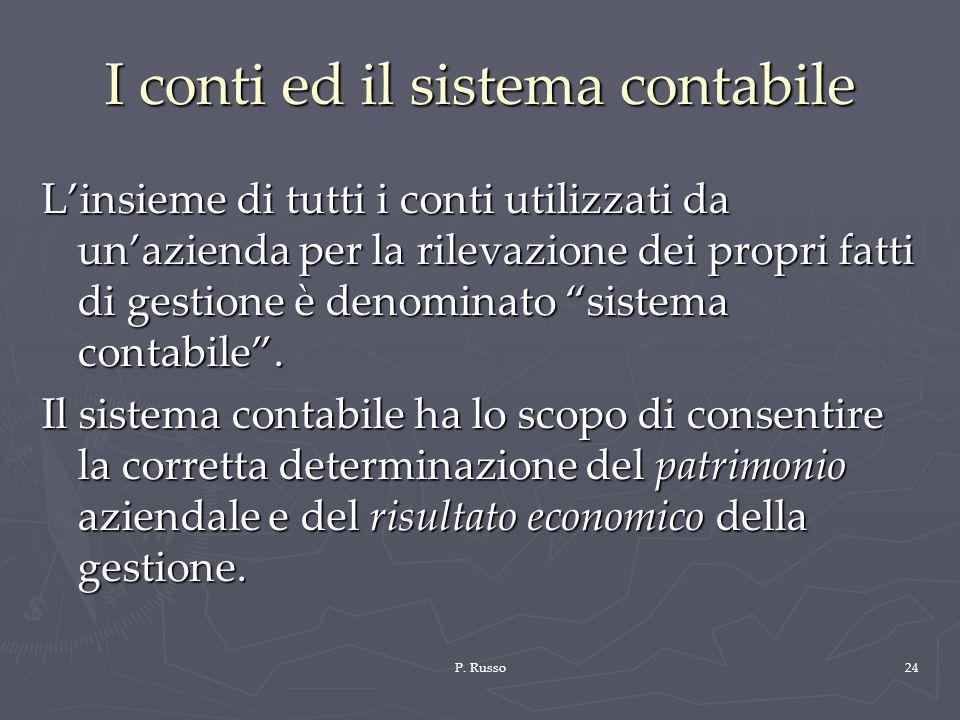 P. Russo24 I conti ed il sistema contabile Linsieme di tutti i conti utilizzati da unazienda per la rilevazione dei propri fatti di gestione è denomin