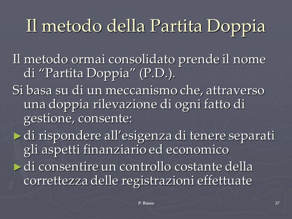 P. Russo27 Il metodo della Partita Doppia Il metodo ormai consolidato prende il nome di Partita Doppia (P.D.). Si basa su di un meccanismo che, attrav