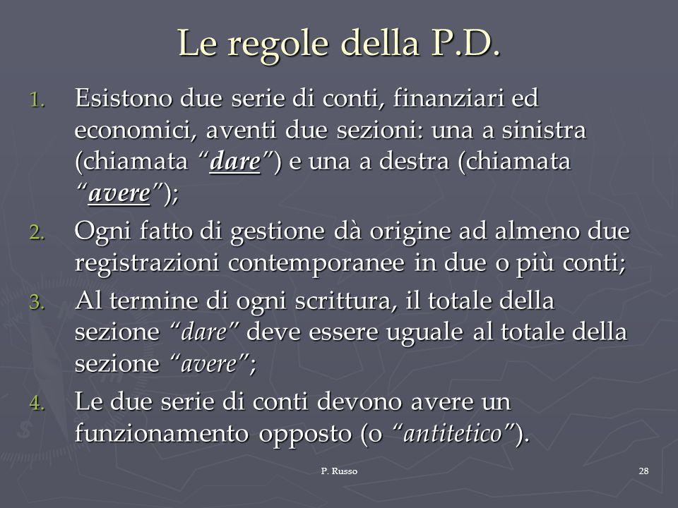 P. Russo28 Le regole della P.D. 1. Esistono due serie di conti, finanziari ed economici, aventi due sezioni: una a sinistra (chiamata dare) e una a de