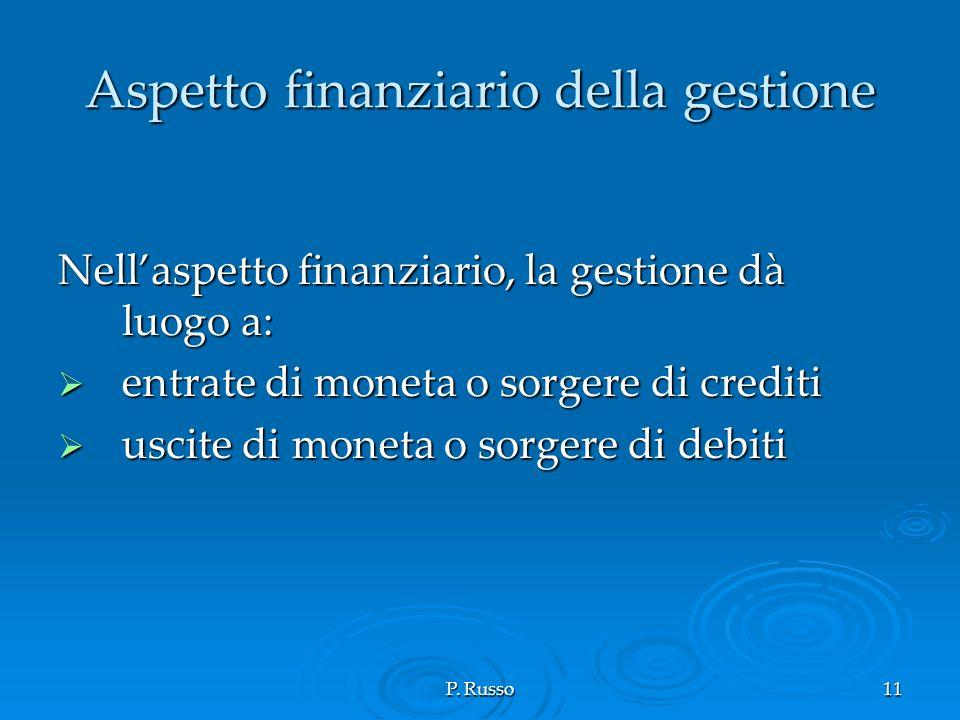 P. Russo11 Aspetto finanziario della gestione Nellaspetto finanziario, la gestione dà luogo a: entrate di moneta o sorgere di crediti entrate di monet