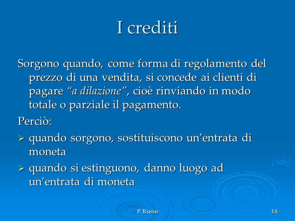 P. Russo14 I crediti Sorgono quando, come forma di regolamento del prezzo di una vendita, si concede ai clienti di pagare a dilazione, cioè rinviando