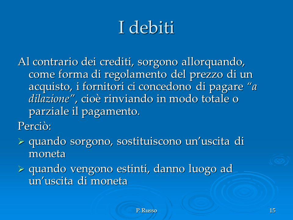 P. Russo15 I debiti Al contrario dei crediti, sorgono allorquando, come forma di regolamento del prezzo di un acquisto, i fornitori ci concedono di pa