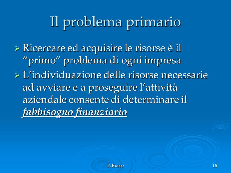 P. Russo18 Il problema primario Ricercare ed acquisire le risorse è il primo problema di ogni impresa Ricercare ed acquisire le risorse è il primo pro