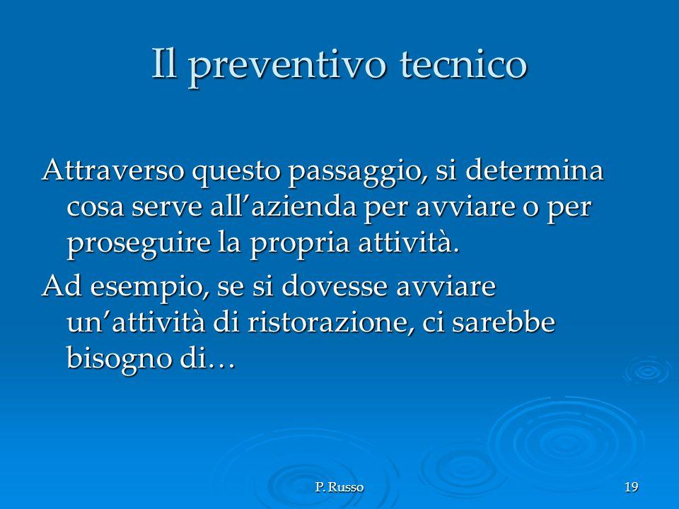 P. Russo19 Il preventivo tecnico Attraverso questo passaggio, si determina cosa serve allazienda per avviare o per proseguire la propria attività. Ad